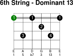 6thstring dominant 13