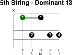5thstring dominant 13