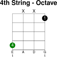 4thstring octave