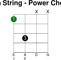 4thstring power chord