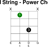 3thstring power chord