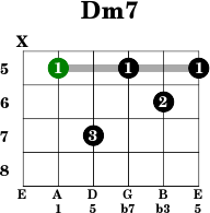 Tuning guitar chords