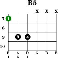 Guitar chord b5