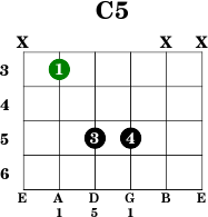 What is a guitar power chord