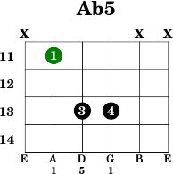 Difference Between Tabs and Chords  Difference Between