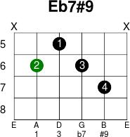TECHNIQUES et MUSIQUES, IMPROVISATION pour GUITARE. 5 doigts main droite (6, 7 & 8 strings) Eb7_9