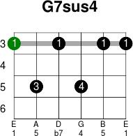 G7sus4