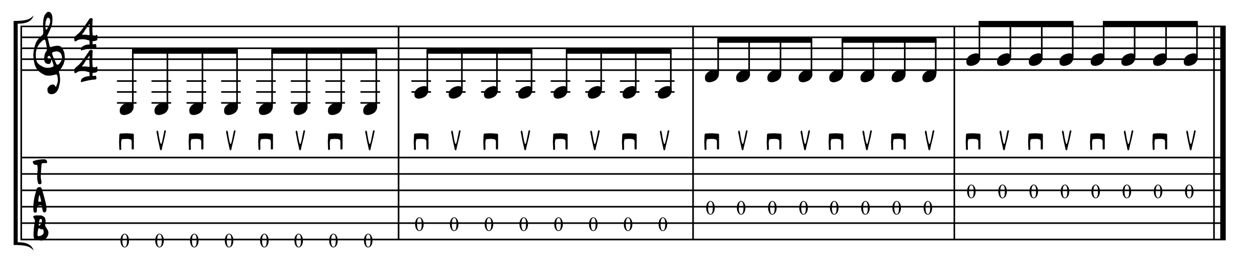 Open String Alternate Picking Exercise