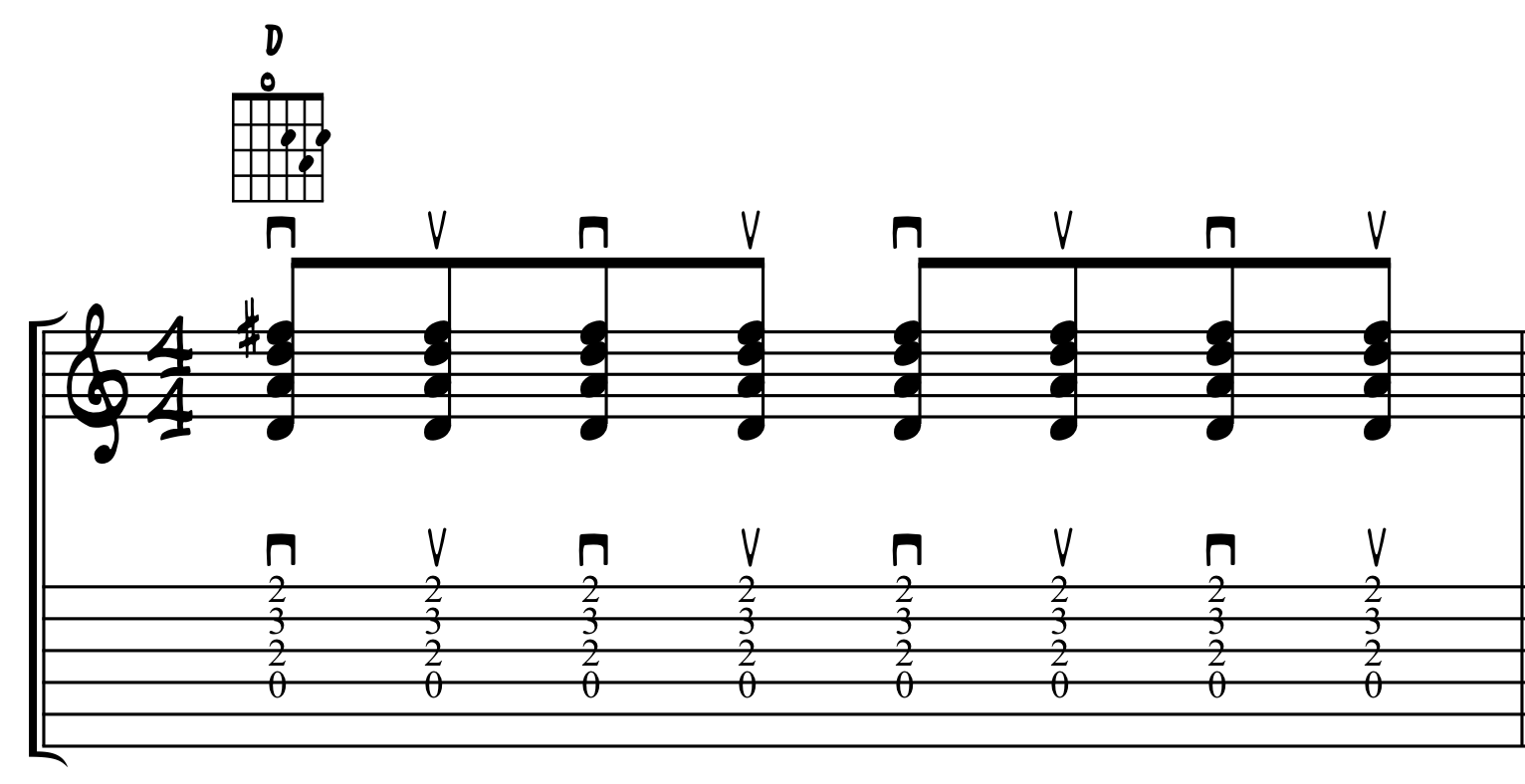 Strumming Eighth Notes Total Guitar And Bass