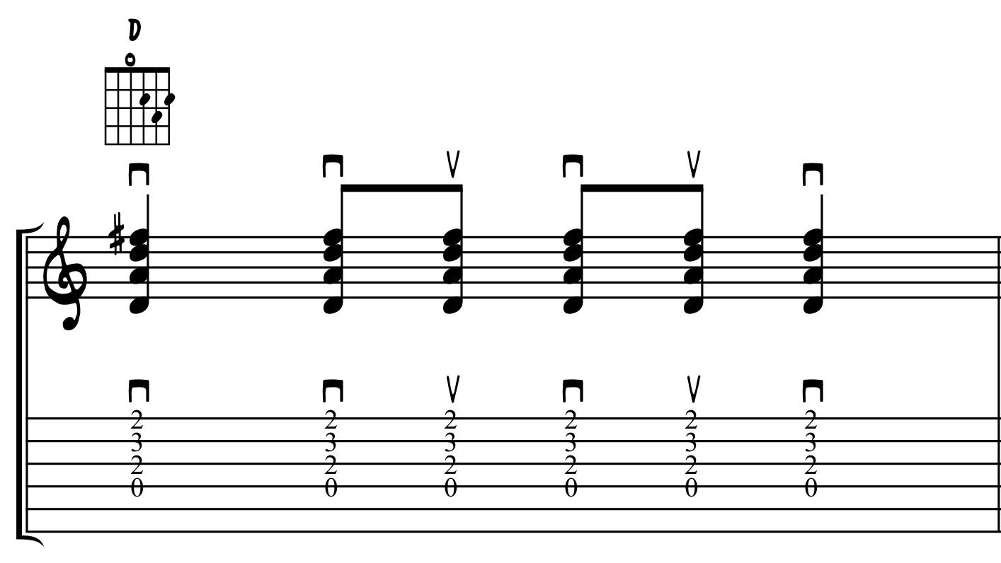 Selective Eighth Note Strumming