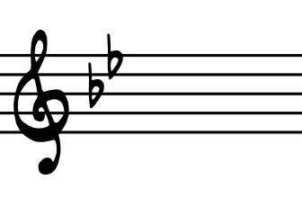 Key of Eb Key Signature