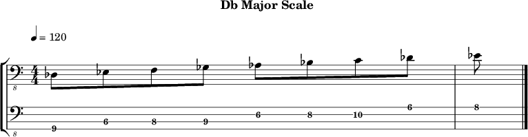 Dbmajor 150 scale