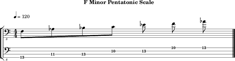 Fminor pentatonic 222 scale