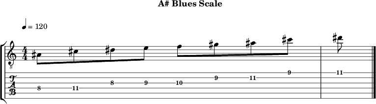 A blues 337 scale