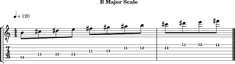 Bmajor 329 scale