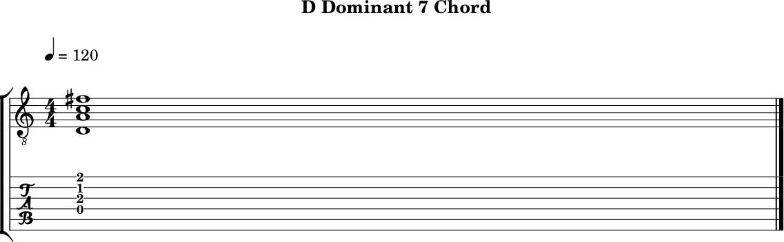 D7 Guitar