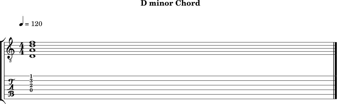 Dm - Guitar