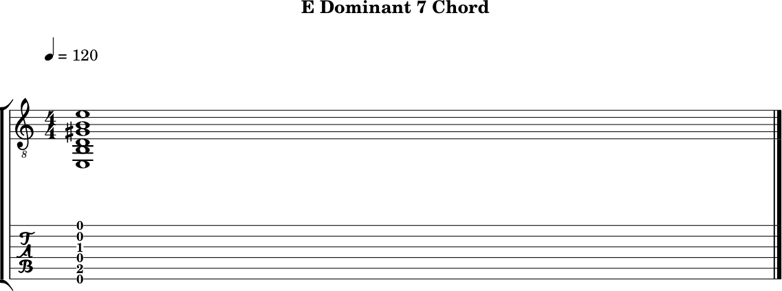 E7 - Guitar